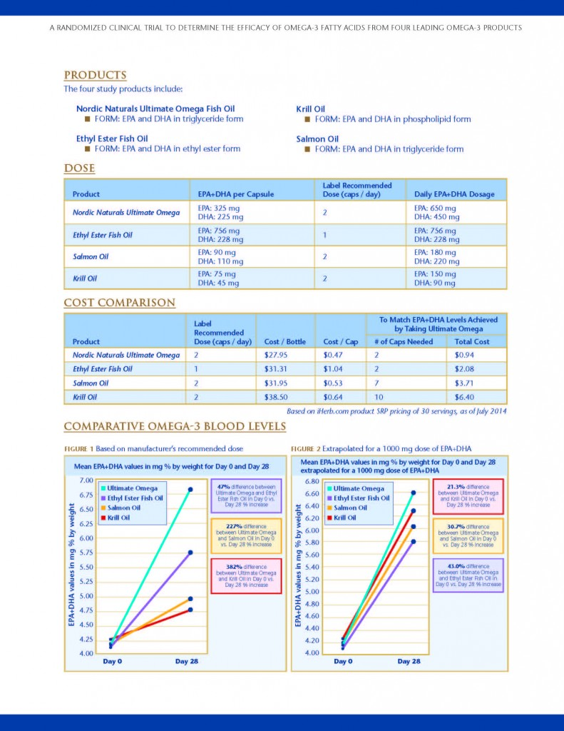 ComparatorStudy-0814C_Page_3
